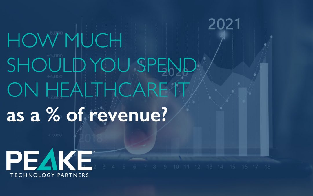 How Much Should You Spend on Healthcare IT? As a % of Revenue
